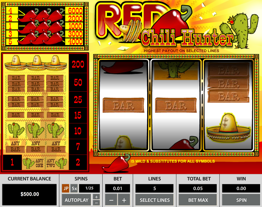 Red Chili Hunter 5 Lines Slot Review