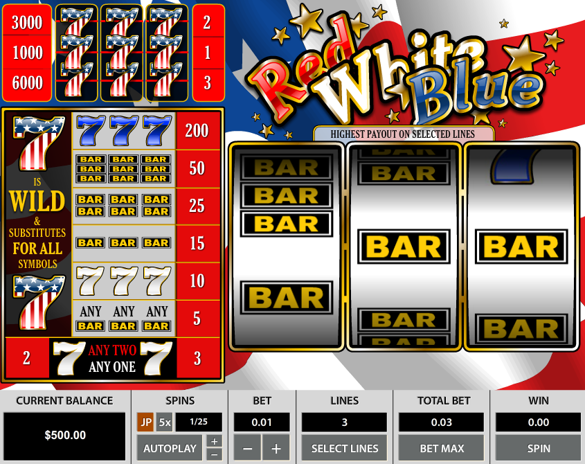Red White Blue 3 Lines Slot Review
