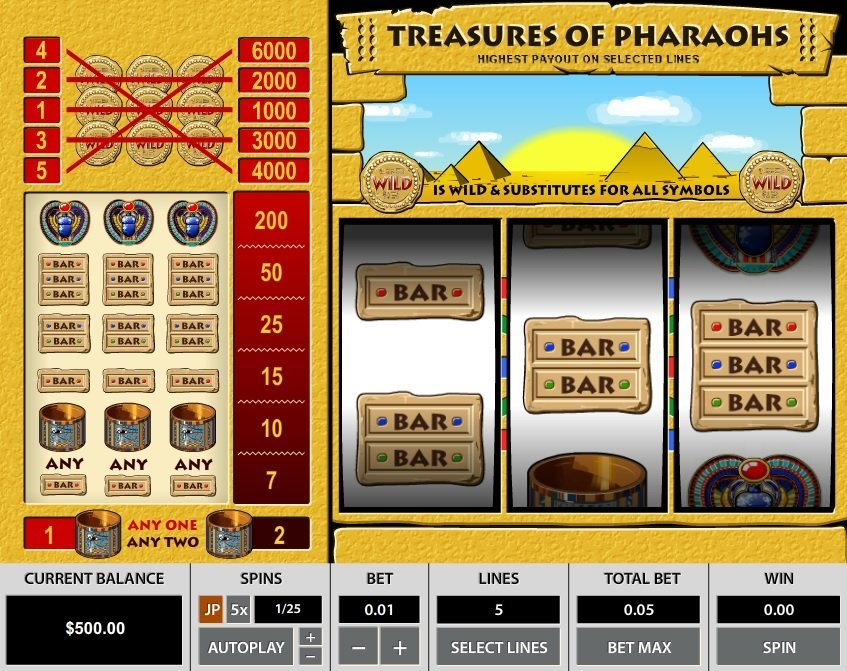Treasures Of The Pharaohs 5 Lines Slot Review