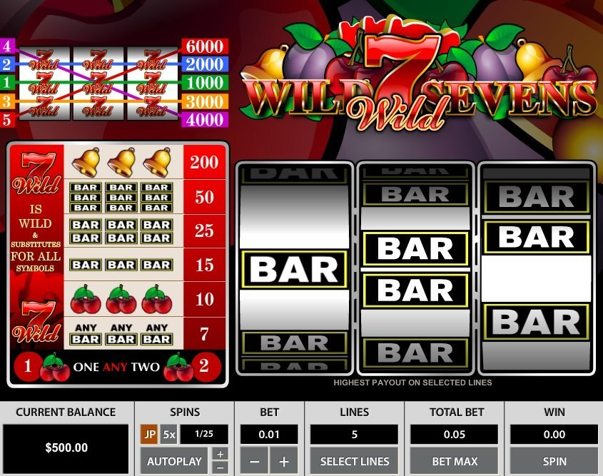 Wild Sevens 5 Lines Slot Review
