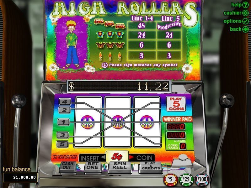 High Rollers Slot Review