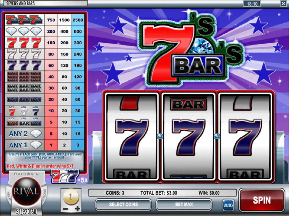 Sevens And Bars Slot Review