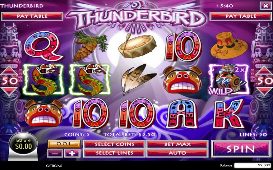 Thunderbird Slot Review