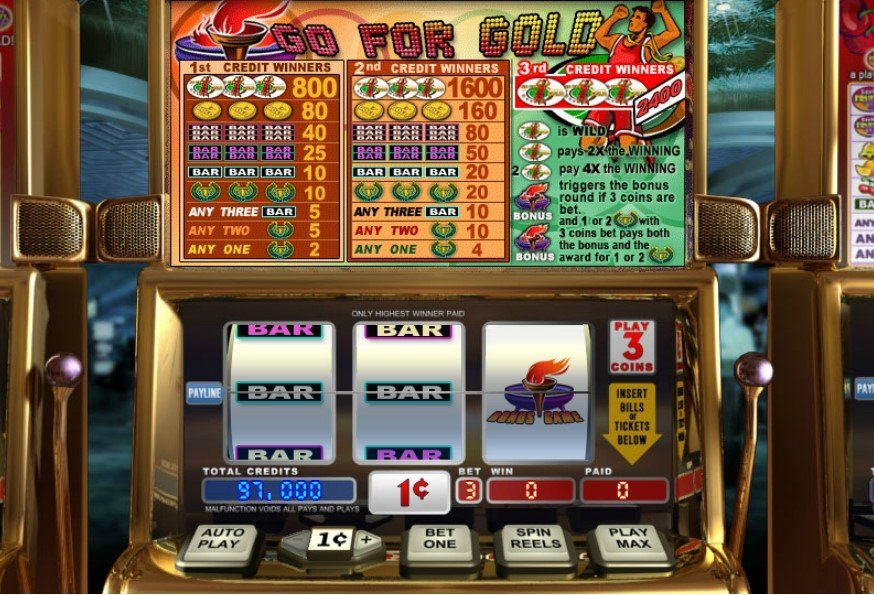 Go For Gold Slot Review