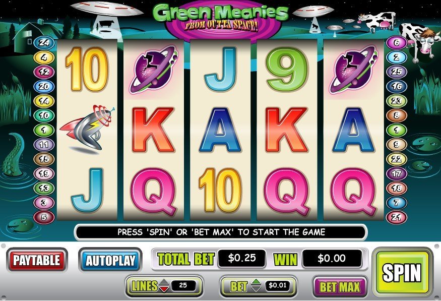 Green Meanies Slot Review