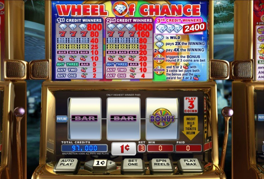 Wheel Of Chance 3 Reel Slot Review
