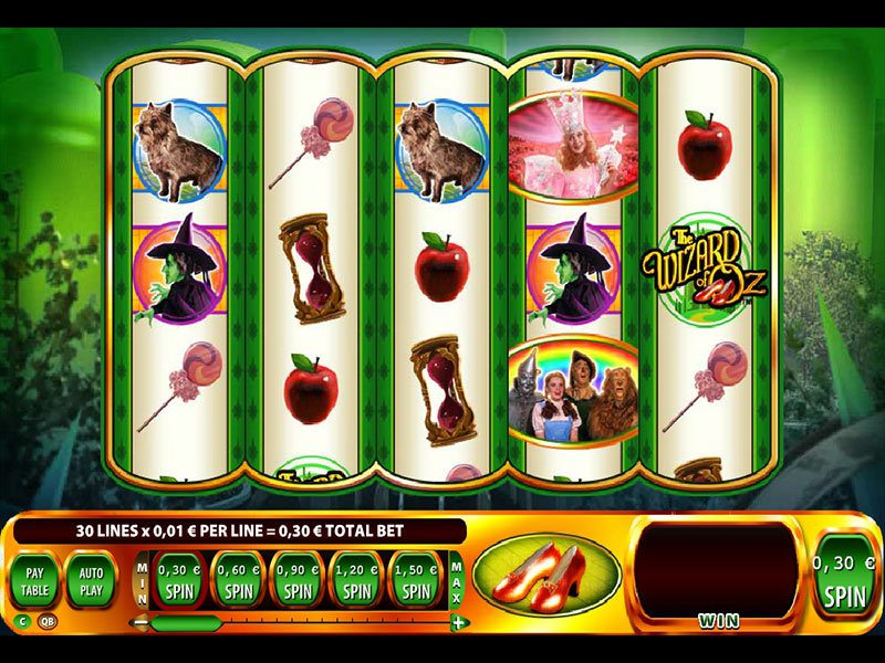 The Wizard Of Oz Ruby Slippers Slot Review